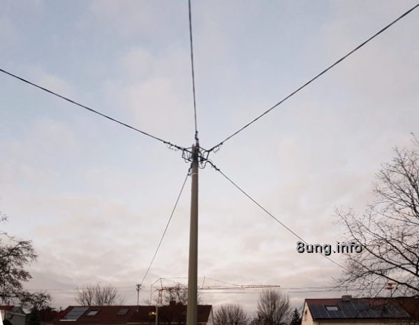 Wetterprognose November 2021 - Stromleitungen treffen auf den Punkt zusammen